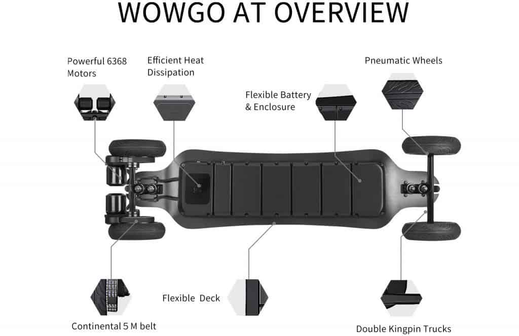 WowGo AT2 specs